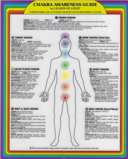 Image for Chakra Awareness Guide:  Understanding and Activating, The body's Seven main energy Centers